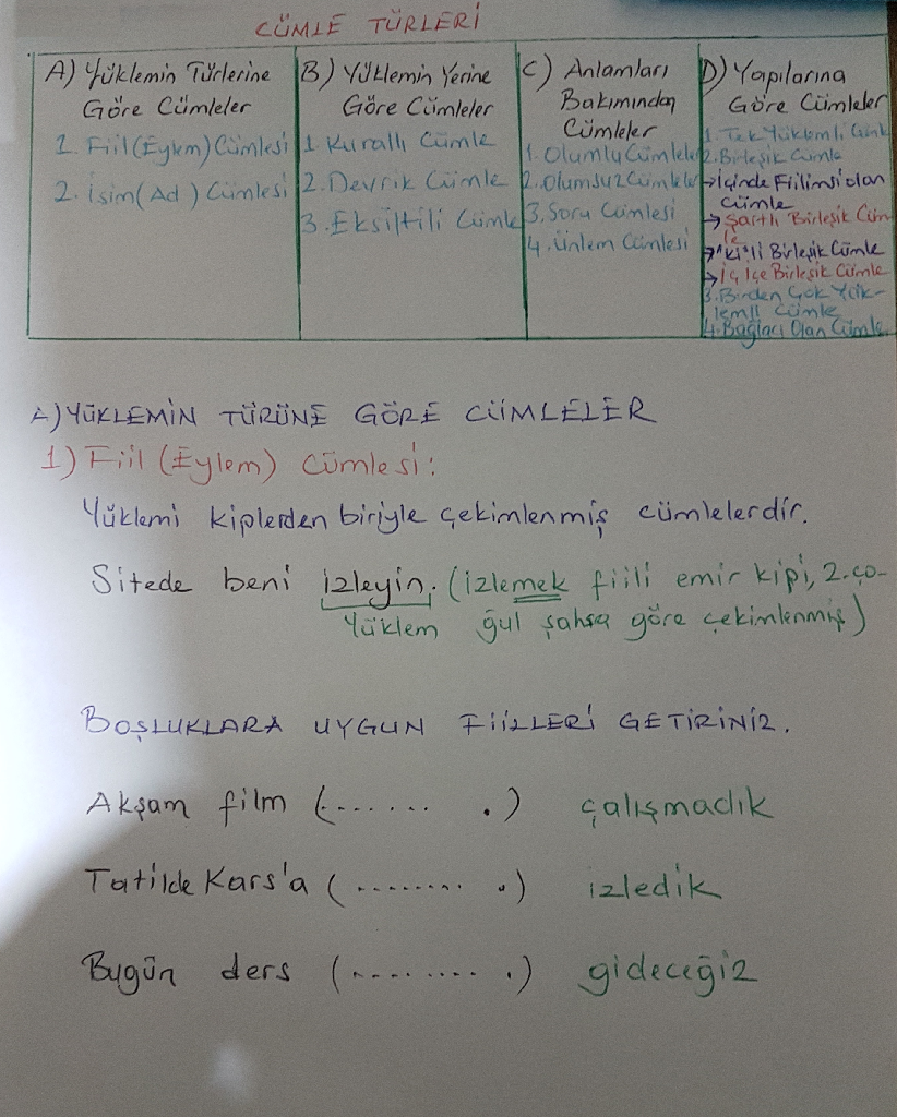 Cümle türleri konu anlatımı_1
