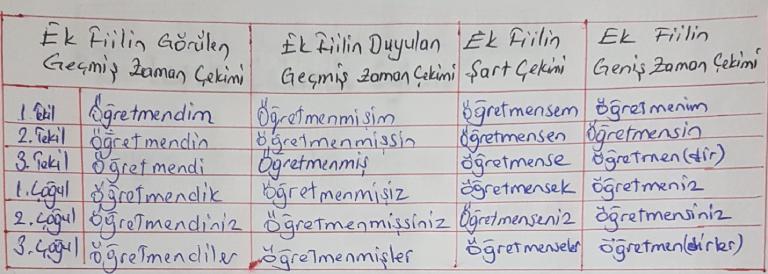 ek_fiil